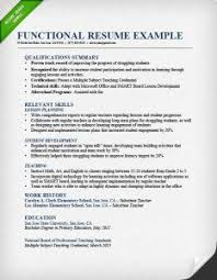 Samples Of Resumes For Highschool Students by Resume Format Guide Chronological Functional U0026 Combo