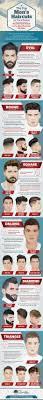 best 25 side part mens haircut ideas on pinterest side part