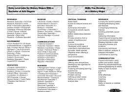 sample of special skills in resume resume sample transferable skills frizzigame resume examples transferable skills frizzigame