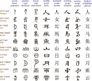 chinese alphabet letters a-z