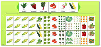 Planning A Raised Bed Vegetable Garden by How To Plan A Vegetable Garden Gardening Ideas