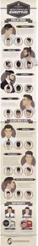 best 20 male hairstyles ideas on pinterest male haircuts men u0027s