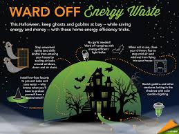 halloween pathway lights energy efficiency tricks to stop your energy bill from haunting