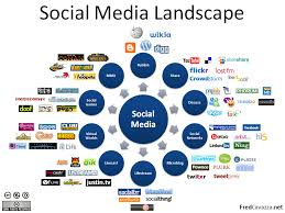 Plan Social Media by Social Media Jobs For July 28 2015