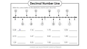 Decimal Addition Worksheets Math Decimals Lessons Tes Teach