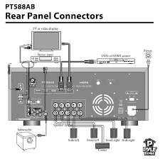 home theater circuit diagram amazon com pyle pt588ab 5 1 channel home theater av receiver bt