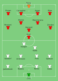 2007 UEFA Champions League Final