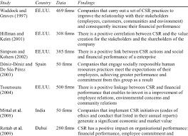 Dissertation proposal on performance management Scribd