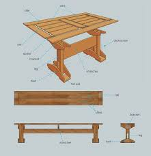 Plans To Build A Picnic Table Bench by 65 Best Picnic Tables To Build Images On Pinterest Diy Outdoor