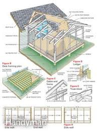 How To Build A Small Shed Step By Step by Screen Porch Construction Family Handyman