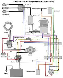 mercury outboard diagram sesapro com