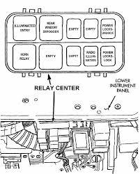 maintenance information 1993 jeep cherokee xj jeep