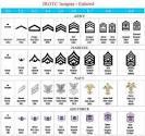 afjrotc ribbon chart 2011