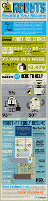 Modaoxus Prepossessing Resume And Cover Letter Writing University Of North Alabama With Likable Meet The Robots Reading Your Resume An Infographic By