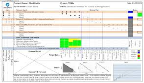 project report sample doc agile project status report template