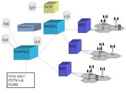 basic networking diagram diagram gallery wiring diagram