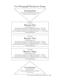 essay narrative example AttorneyBook