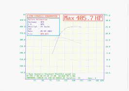 100 ford bf xr8 workshop manual 57 65 ford wiring diagrams
