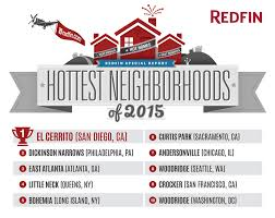 Nice Affordable Homes In Atlanta Ga Redfin Predicts The Hottest Neighborhoods Of 2015 Redfin
