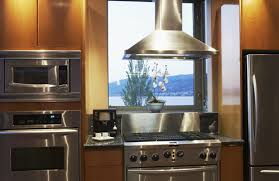 Designer Kitchen Appliances Kitchen Appliances, Guide To Planning A Kitchen
