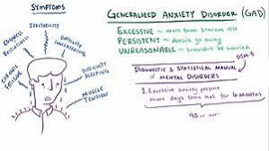 Treating New Social Worker Anxiety Syndrome  NSWAS    SocialWorker com PLOS