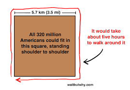 50 Sq M To Sq Ft 7 3 Billion People One Building Wait But Why