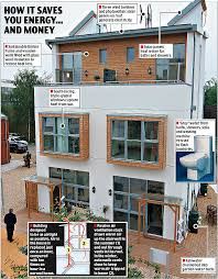 eco friendly house plans home office