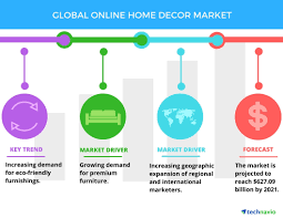 Direct Sales Companies Home Decor by Growing Demand For Premium Furniture To Boost The Online Home