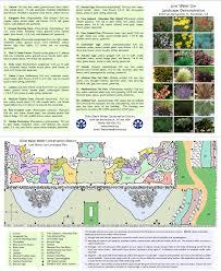 Home Landscape Design Tool by Free Landscape Design Program