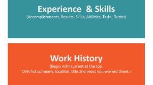Sample Dental Hygienist Resume by Gethiredrdh A Dental Hygiene Resume Format Employers Will Love