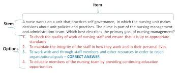 How to Dissect NCLEX Questions  a step by step guide  NRSNG com