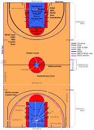 contemporary open floor plans interior design rukle plan luxury