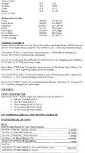 Sample Federal Government Resume by Solomon U0027s Words For The Wise 10 16 11 10 23 11
