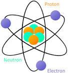 labeled atom