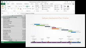 Project Cost Tracking Spreadsheet Office Timeline Using Excel For Project Management