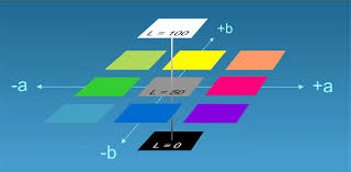 Color Or Colour by Color Measurements With Spectrometer From Carl Zeiss