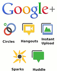 Google Plus - Invited?