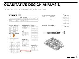 wework u0027s radical plan to remake real estate with code wired