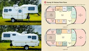 fifth wheel archives small rv org