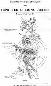perennial designs golding press information