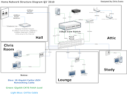 router wiring diagram on router images free download wiring