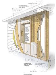 Finehomebuilding Six Proven Ways To Build Energy Smart Walls Fine Homebuilding