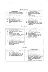 french essay phrases   Igal ipnodns ru Igal ipnodns ruFree Essay Example   ipnodns ru