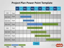 sales report template powerpoint   Template PowerPoint Project Proposal Makeover   After Slide