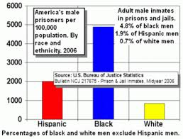 African American family structure   Wikipedia Wikipedia