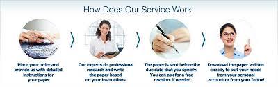 Professional Custom Essay Writing Service