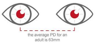 target black friday orlando sweet deals discount eyeglasses u0026 special offers target optical