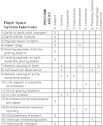 phd architecture research proposal  Research Proposal Template