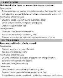 Nsf research proposal example   Opt for Professional Term Paper     Kal  ek