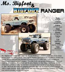 bigfoot king of the monster trucks monster truck madness 11 u2013 bigfoot ranger replica big squid rc